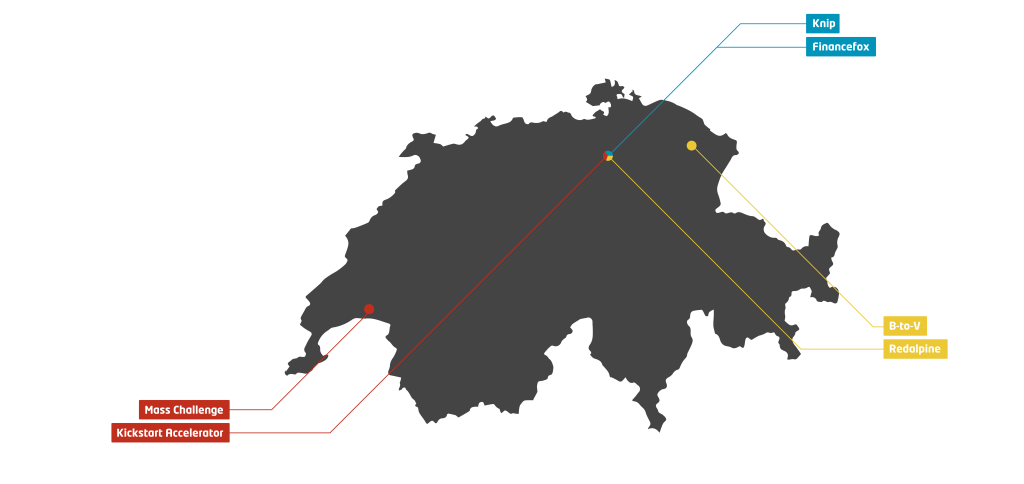 Insurtech in Switzerland
