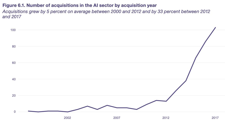 Swiss startups in global AI market